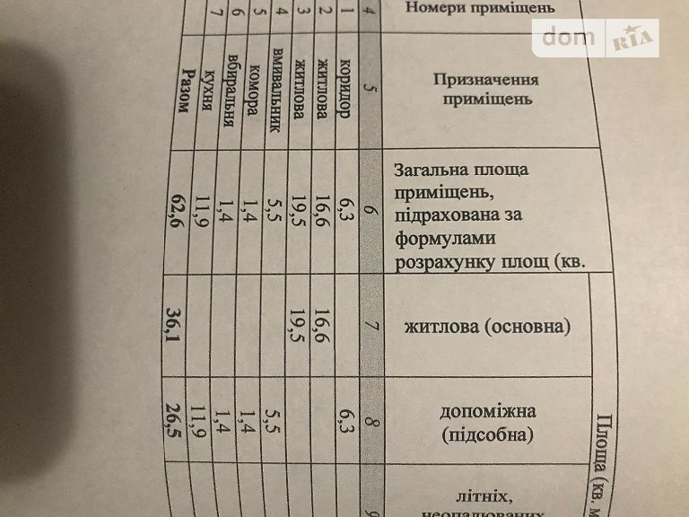 Продам ? 2 к, г. Харьков                               в р-не Южнопроектная                                 фото