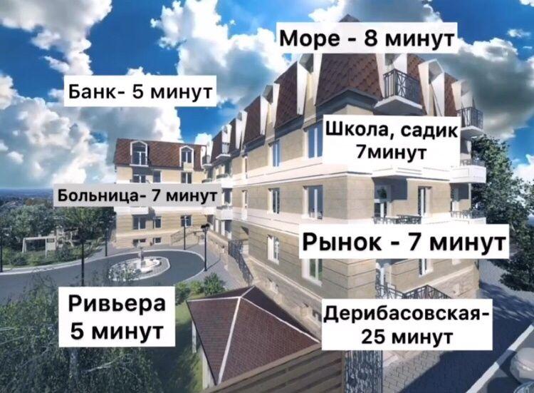 Продам ? 1 к, г. Одесса                               в р-не Крыжановка                                фото